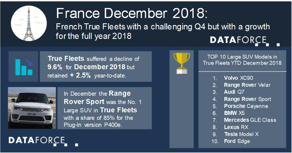 French True Fleets with a challenging Q4 but with a growth for