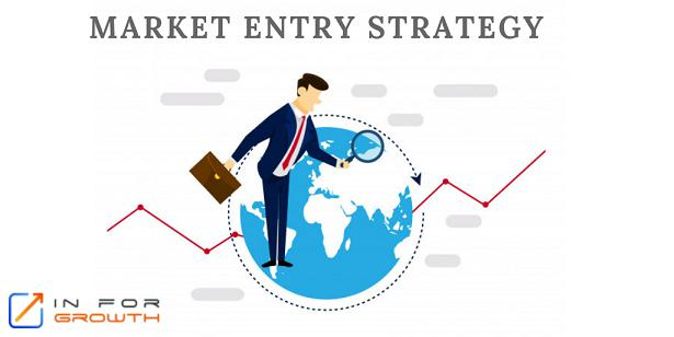 Decision Support Software Market