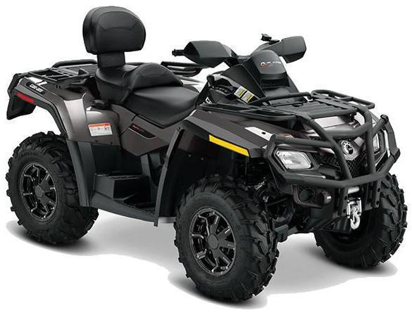 Global ATV Market