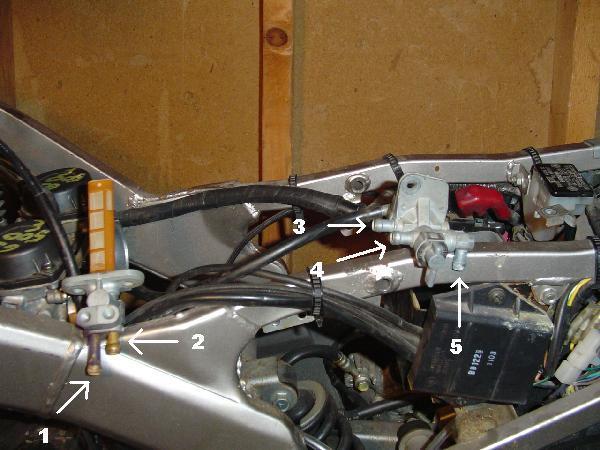 Automotive Fuel Hoses Market