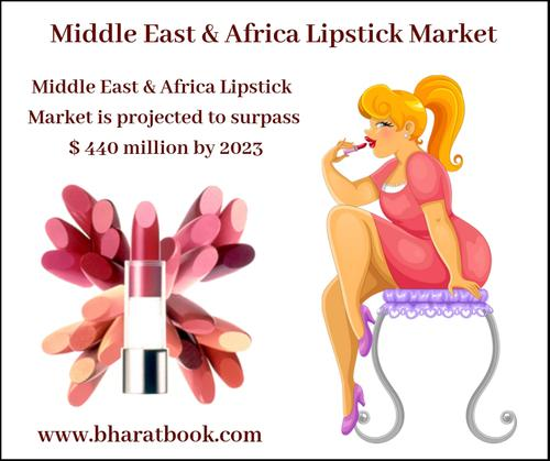 Middle East and Africa Lipstick Market-Bharat Book Bureau