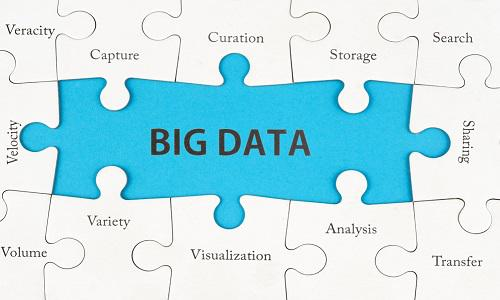 Big Data Services Market Competition by High Makers, with