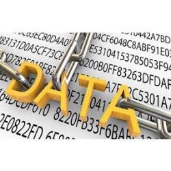 Global Data Masking Market 2019