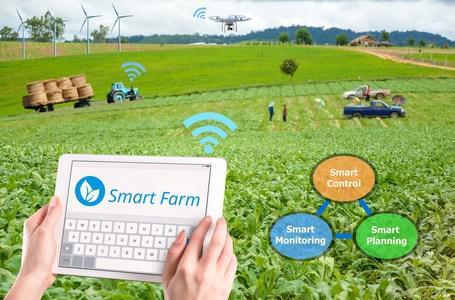 Global Smart Farming Market 2019-2024 | John Deere, Raven