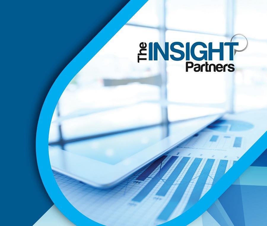 Head-Up Display Market Growing Rapidly