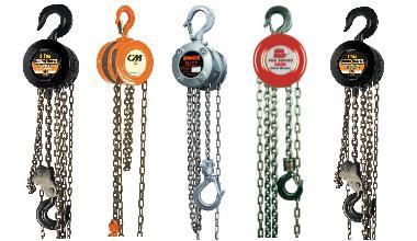Chain Hoist Market