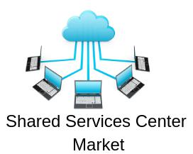 Collective Study on Global Shared Services Center Market Report