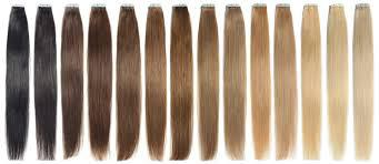 Hair Extension Market 2019