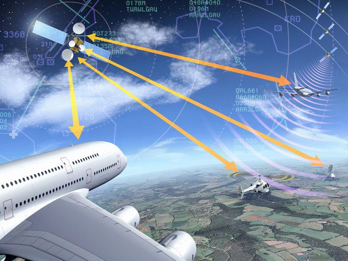 Air Traffic Management(ATM) Market