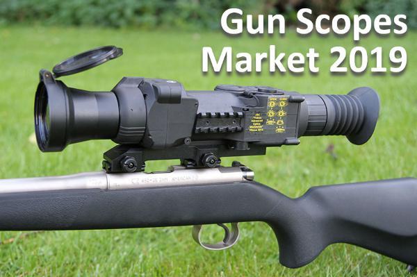 Gun Scopes Market