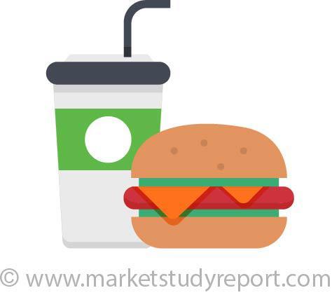 Food Protein Ingredient Market