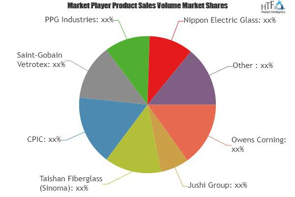 E-Cloth Market to Witness Huge Growth by 2025 | Owens Corning,