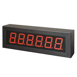 Electronic Counter Market