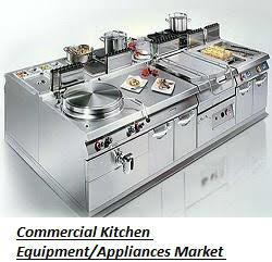 Commercial Kitchen Equipment/Appliances
