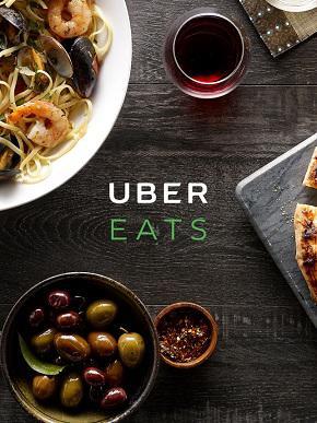 Uber Eats in the UK
