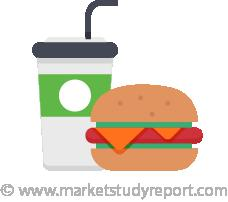 Food Additives Market 2018 to 2024 with Major Prominent Players: