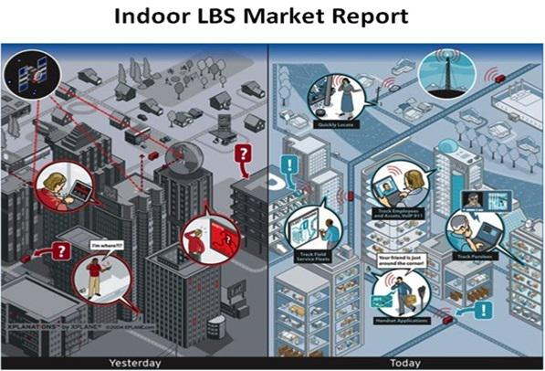 New forecast on Enterprise Indoor Location-based Services