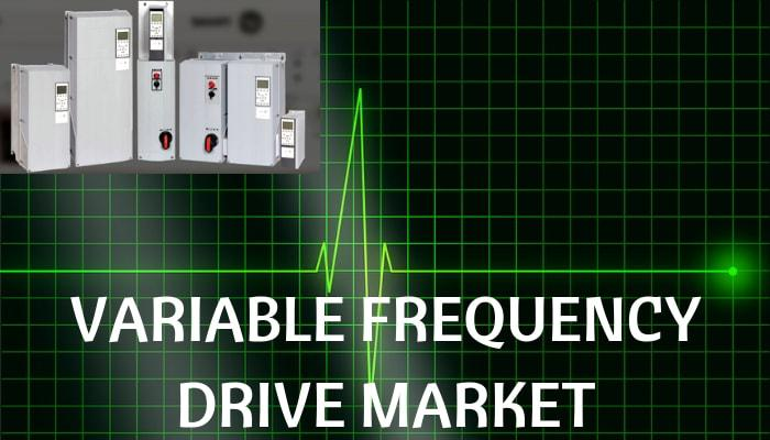Variable Frequencies Drives Market - Global Opportunity