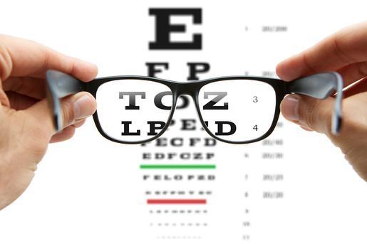Vision Care Market