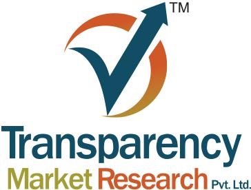 Ion Exchange Membrane Market Expected to Reach US$ 1400 Mn by 2026