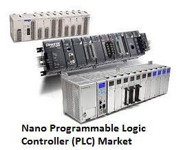 Nano Programmable Logic Controller (PLC) Market