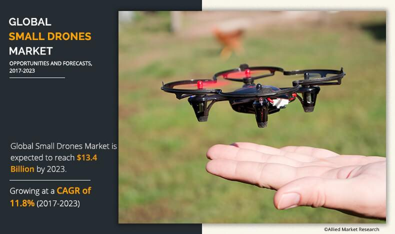 Small Drones Market: Drivers is Responsible to for Increasing