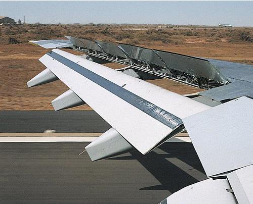 Aerospace Wing Actuators Market
