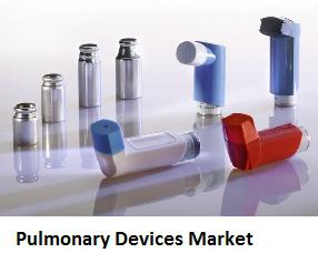 Pulmonary Devices Market