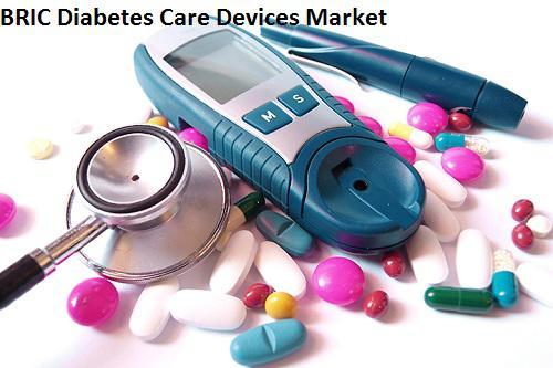 BRIC Diabetes Care Devices Market