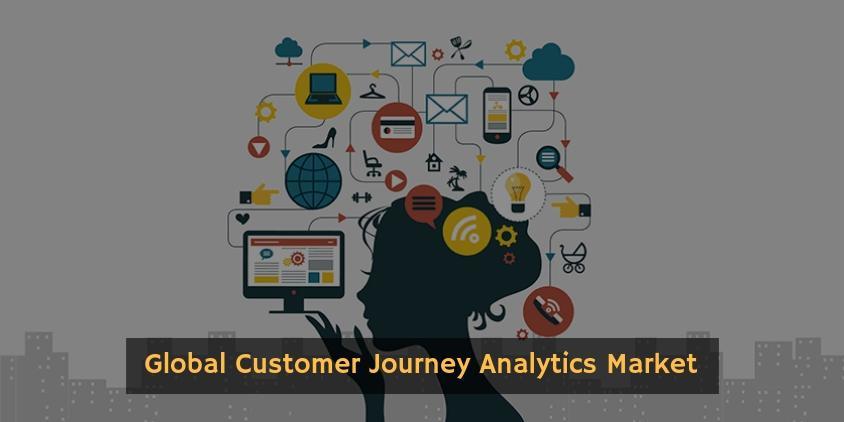 Customer Journey Analytics Market 2019 with Revenue Analysis