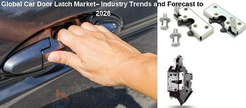Global Car Door Latch Market Revenue Opportunities and Analysis