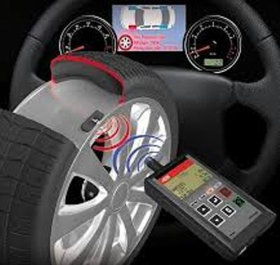Global Tire Pressure Monitoring Systems Market Business Growth