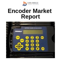 Encoder market Estimated Stable Growth Of CAGR 6.90% in