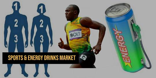 Global Sports & Energy Drinks Market