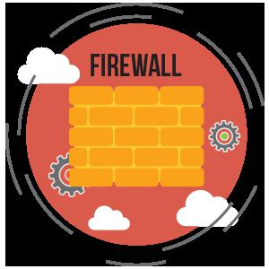 Next Generation Firewall Demand Growing Rapidly | Competitors