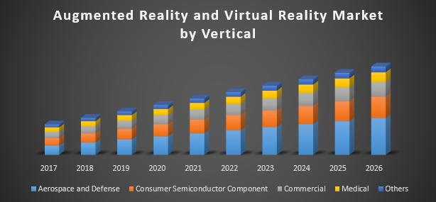 Augmented-Reality-and-Virtual-Reality-Market