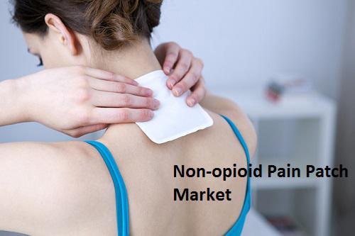 Non-Opioid Pain Patch Market