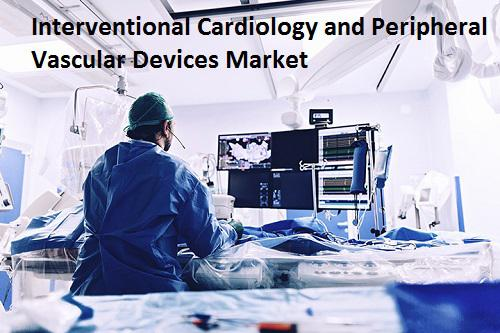 Interventional Cardiology and Peripheral Vascular Devices Market