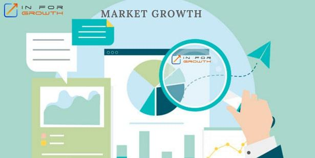 Retractor Market