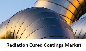 Radiation Cured Coatings Market