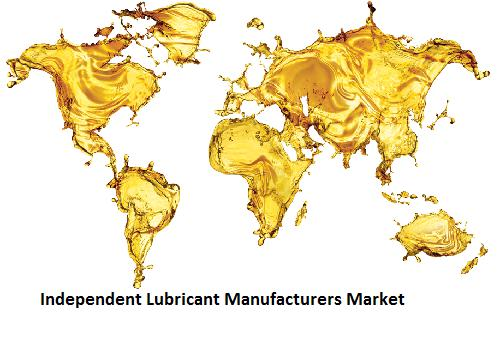 Independent Lubricant Manufacturers Market