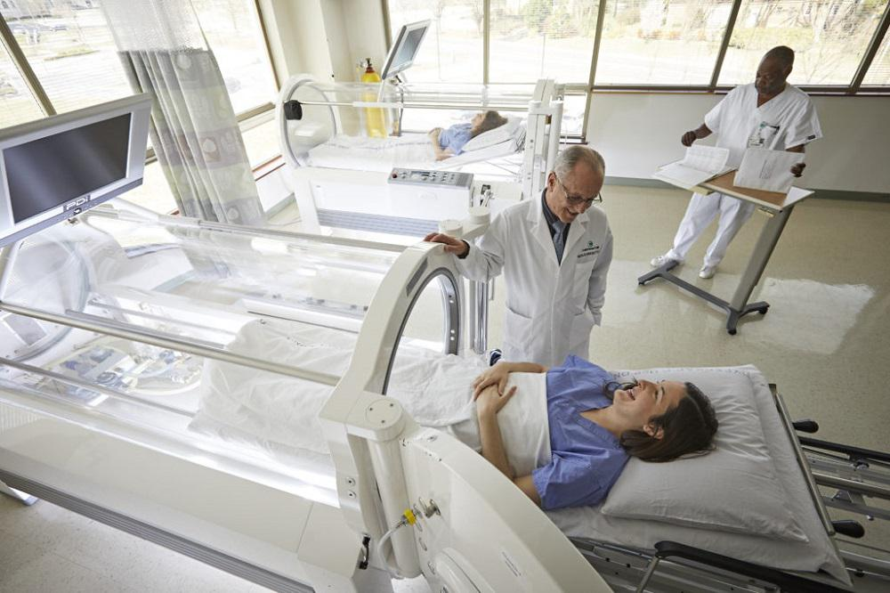 Hyperbaric Oxygen Therapy (HBOT) Market