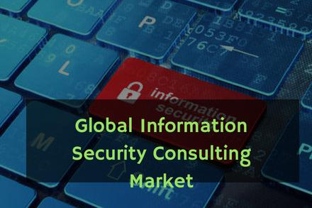 Information Security Consulting Industry 2019 Global Market