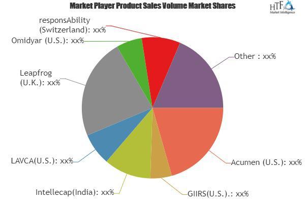 Imitation Jewelry Market Is Booming Worldwide   Acumen, GIIRS,