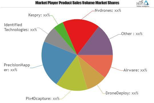 Enterprise Drone Analytics Software Market