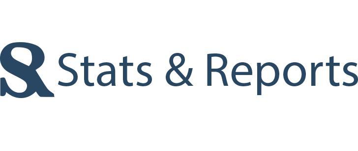 Renewable Methanol Market