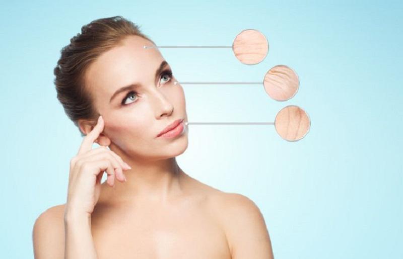 Skin Tightening Market Exhibit an Impressive CAGR of 4.5%Till
