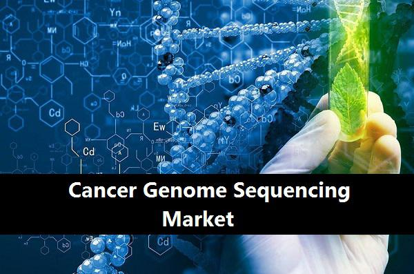 Cancer Genome Sequencing Market