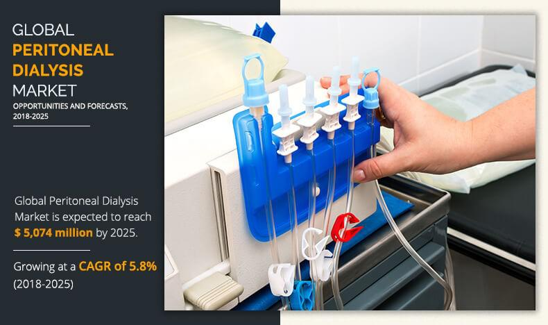 Peritoneal Dialysis Market Insights Covering Market Dynamics