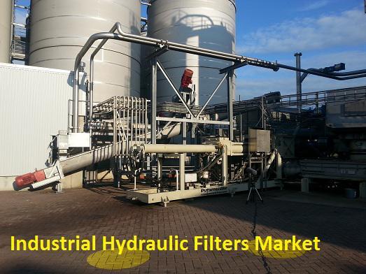 Industrial Hydraulic Filters Market